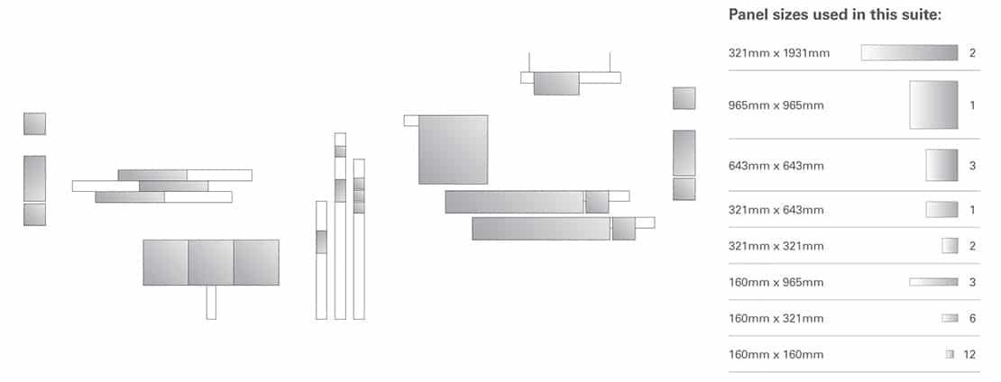 Internal Wayfinding Design | Wayfinding System Panel Sizes: eCORE Signage Systems